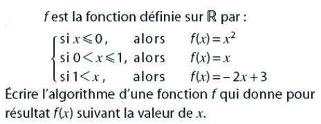 Un algorithme qui donne l'image par une fonction : exercices en 2de.