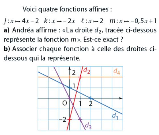 Droites et représentation graphique : exercices en 2de.