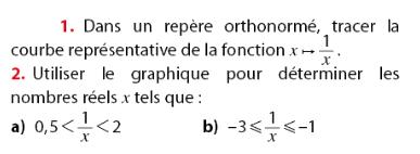 Tracer la courbe d'une fonction inverse et inéquations : exercices en 2de.