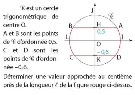 Déterminer une longueur sur le cercle trigonométrique : exercices en 2de.