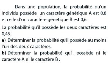 La probabilité d'une population et le caractère génétique : exercices en 2de.