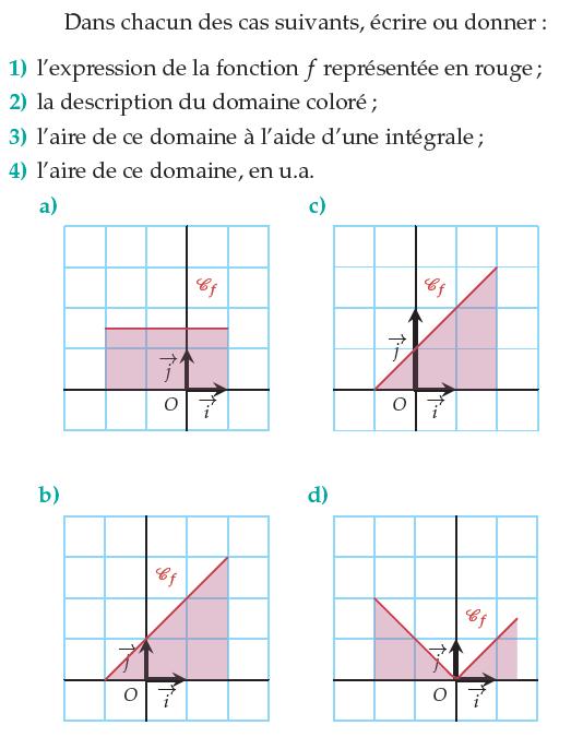Aire de domaine à l'aide d'une intégrale : exercices en terminale S.