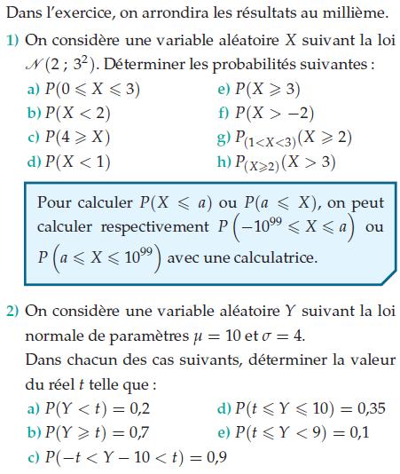 Loi normale et calculs de probabilités : exercices en terminale S.