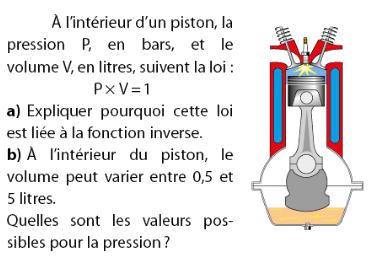 Etude d'un piston et fonction inverse : exercices en 2de.