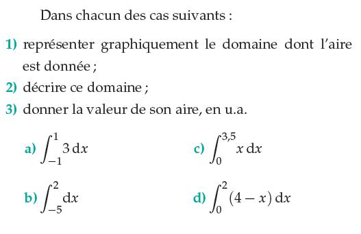 Représenter graphiquement le domaine et valeur de l'intégrale : exercices en terminale S.