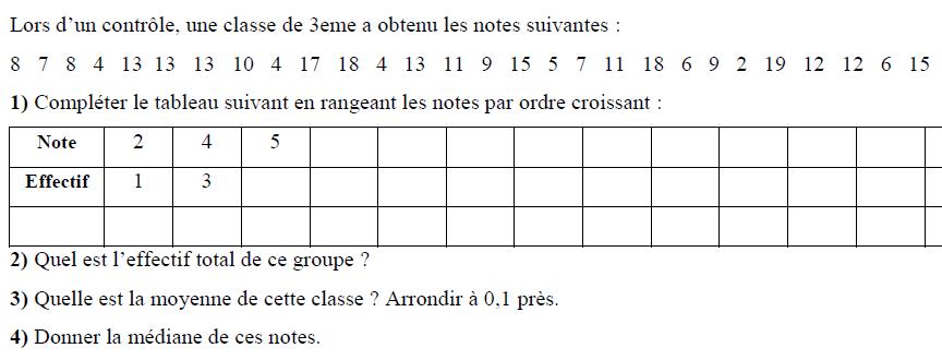 Moyenne et médiane d'une note de classe : exercices en 3ème.