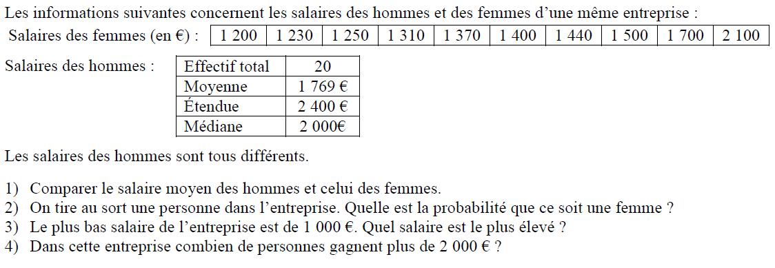 Salaire des femmes et des hommes en statistiques : exercices en 3ème.