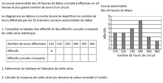 Les Statistiques Exercices De Maths 3eme Troisieme A Imprimer Et Telecharger En Pdf