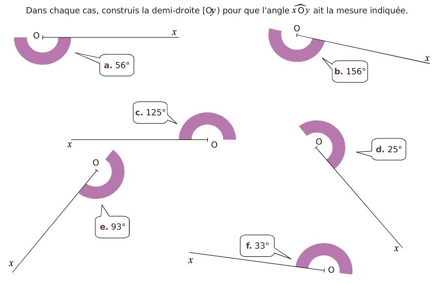 Construire des angles de mesure donnée : exercices en 6ème.