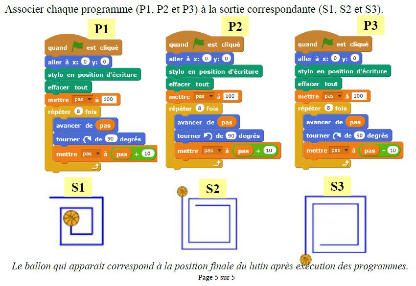Programmes de calcul avec Scratch : exercices en 3ème.