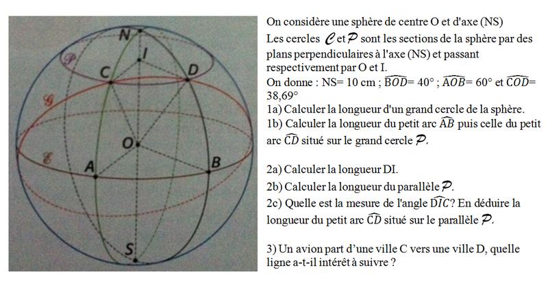 Scetions de sphère et longueur du parallèle : exercices en 3ème.