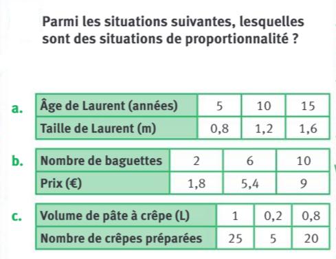 Situations de proportionnalité : exercices en 4ème.