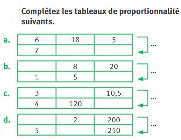 Compléter les tableaux de proportionnalité : exercices en 4ème.