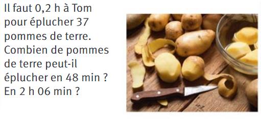 Tom et les pommes de terre : exercices en 4ème.