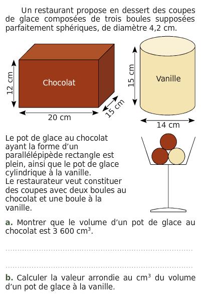 Dessert et coupes de glaces : exercices en 3ème.