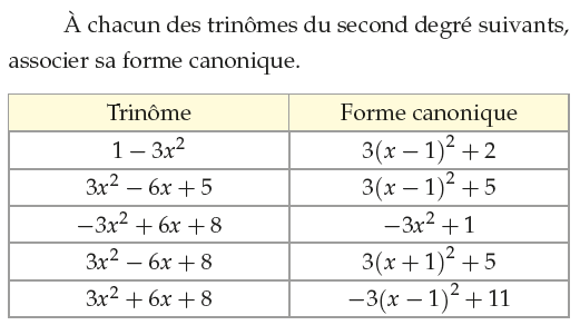 Associer la forme canonique à chacun des trînômes : exercices en 1ère S.