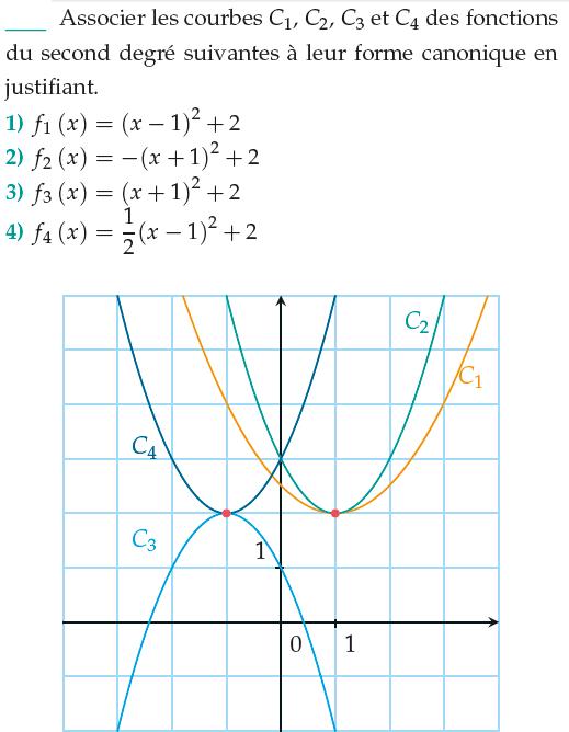 Associer les courbes des fonctions et leur forme canonique : exercices en 1ère S.