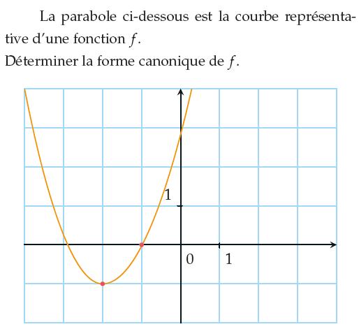 Parabole et forme canonique : exercices en 1ère S.