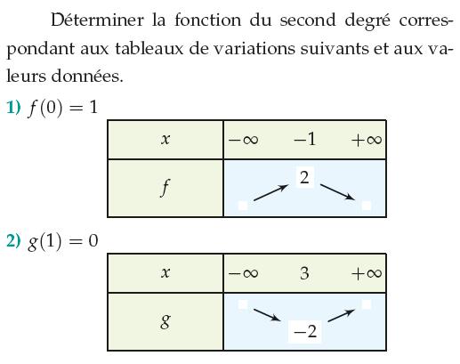 Tableau de variation de fonctions : exercices en 1ère S.