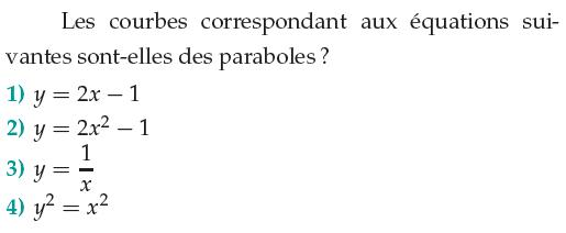Courbes et équations de paraboles : exercices en 1ère S.