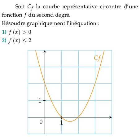 Résoudre graphiquement une inéquation du second degré : exercices en 1ère S.
