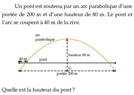Un pont et un arc parabolique : exercices en 1ère S.