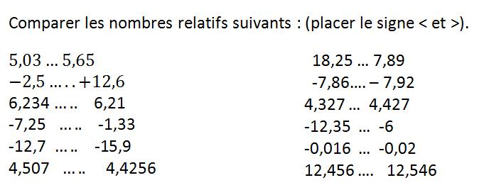 Comparer ces nombres relatifs : exercices en 5ème.