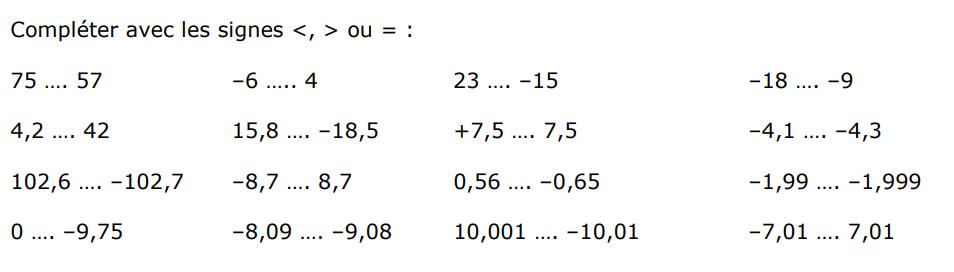 Compléter par le signe <,></noscript> ou = : exercices en 5ème.