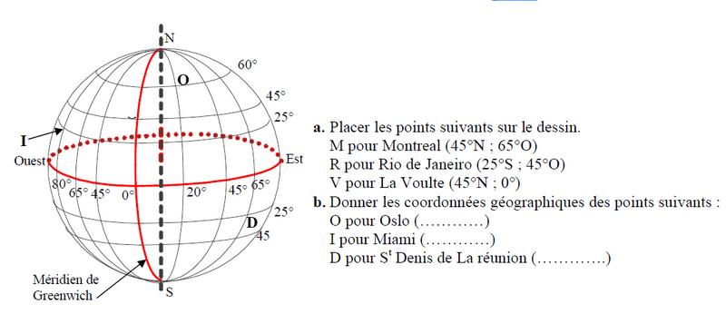 Placer des points sur le globe et lire des coordonnées : exercices en 3ème.