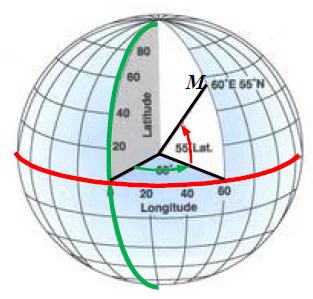 Calculer la longueur de l'équateur : exercices en 3ème.