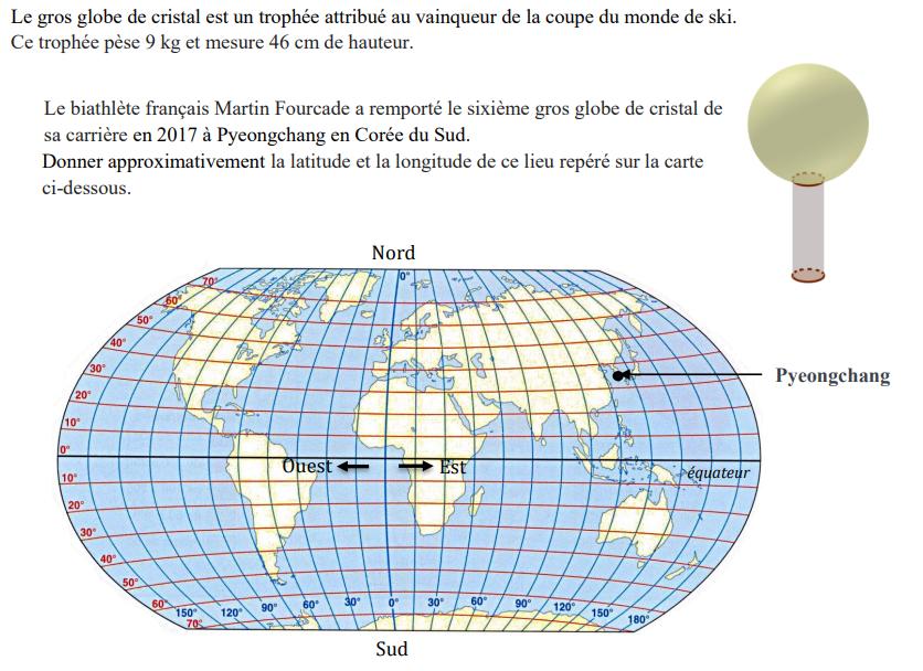 Le globe de cristal et coupe du monde de ski : exercices en 3ème.