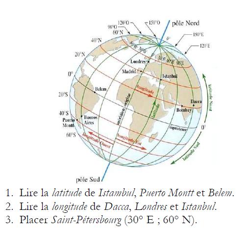 Latitude et longitude de villes : exercices en 3ème.