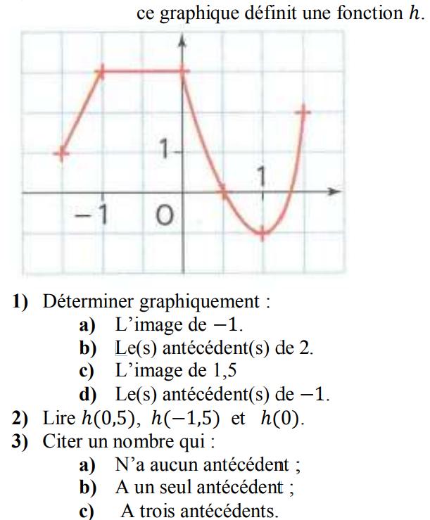 Fonction numérique et courbe : exercices en 3ème.