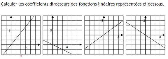 Fonctions linéaires : exercices en 3ème.
