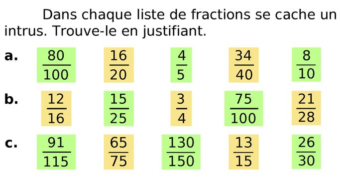 Trouver l'intrus par mi les fractions : exercices en 6ème.