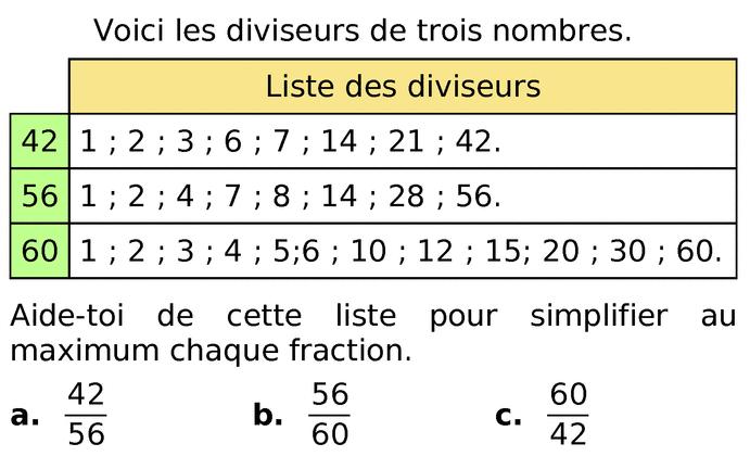 Liste des diviseurs et fractions : exercices en 6ème.