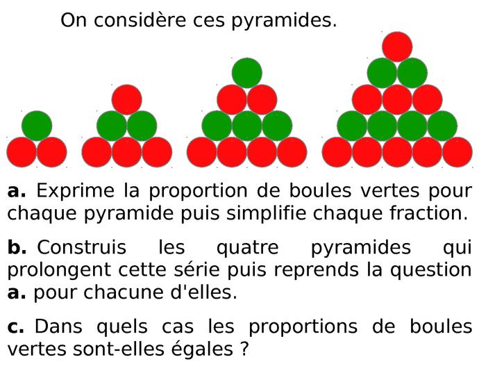 Pyramides de boules : exercices en 6ème.