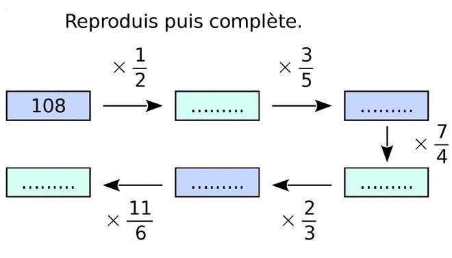 Reproduire et compléter les calculs : exercices en 6ème.
