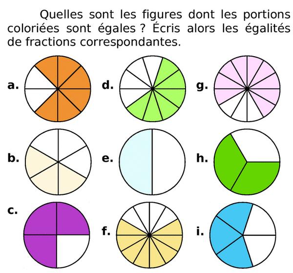 Portions coloriées : exercices en 6ème.