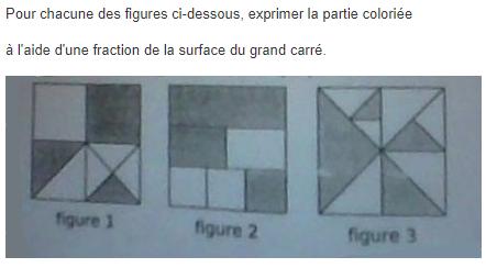 Fractions et partie coloriée : exercices en 5ème.