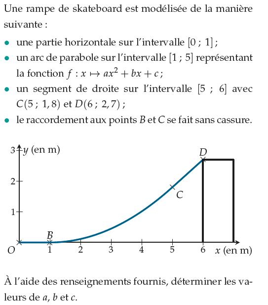 La dérivation et la dérivée d'une fonction : exercices de ...