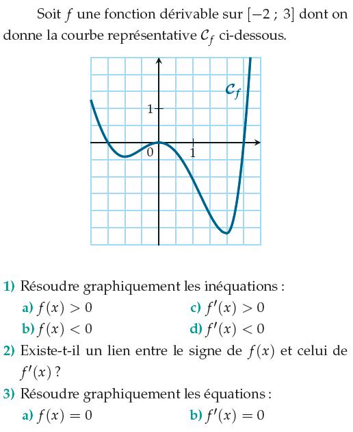 Résoudre graphiquement des inéquations : exercices en 1ère S.