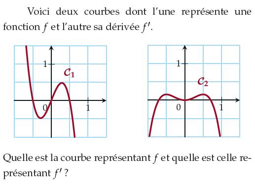 Courbe de f et de f' : exercices en 1ère S.