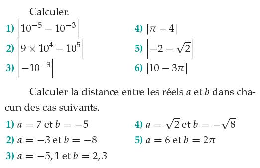Calculs de valeurs absolues et de distances : exercices en 1ère S.