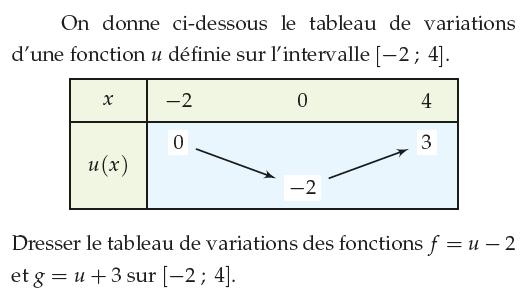 Tableau de variation de g=u+3 : exercices en 1ère S.