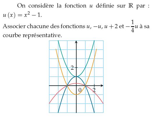 Fonctions carré et inverse : exercices en 1ère S.