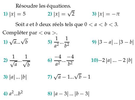 Valeur absolue et inverse : exercices en 1ère S.