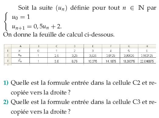 Tableur et formule entrée dans la cellule pour une suite : exercices en 1ère S.