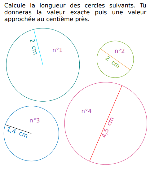 Périmètre de cercles : exercices en 6ème.