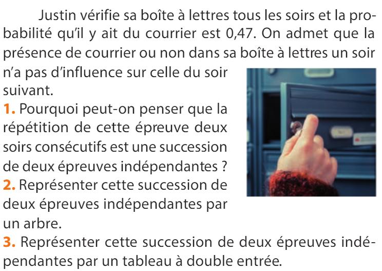 La boîte aux lettres de Justin : exercices en 1ère S.